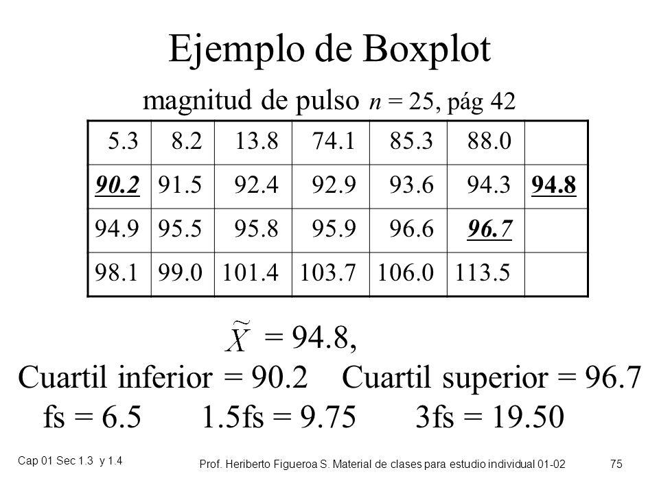 Cap 01 Sec 1.3 y 1.4 Prof. Heriberto Figueroa S. Material de clases para estudio individual 01-02 74 Ejemplo 1.18: Exploración por ultrasonido de la c