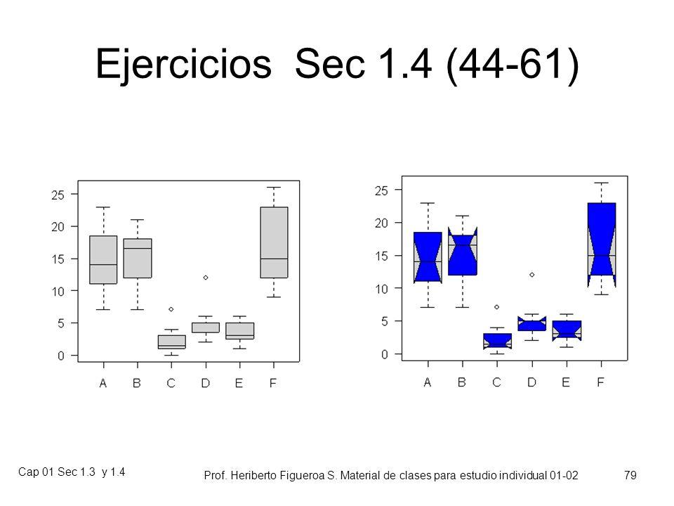 Cap 01 Sec 1.3 y 1.4 Prof. Heriberto Figueroa S. Material de clases para estudio individual 01-02 78 Boxplots lado a lado (Side-By-Side) Peso Sexo