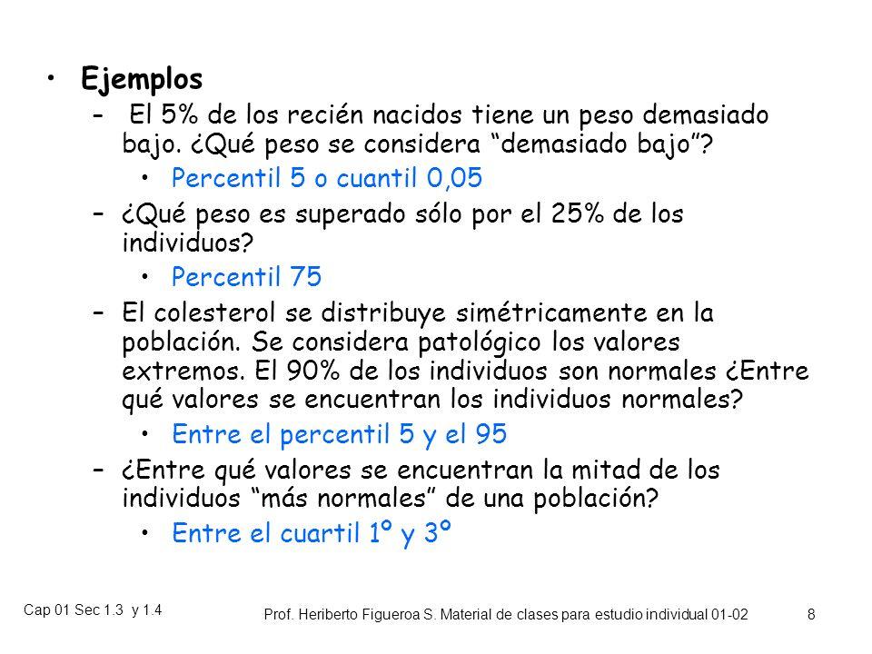 Cap 01 Sec 1.3 y 1.4 Prof. Heriberto Figueroa S. Material de clases para estudio individual 01-02 7 Estadísticos de posición Percentil de orden k = cu
