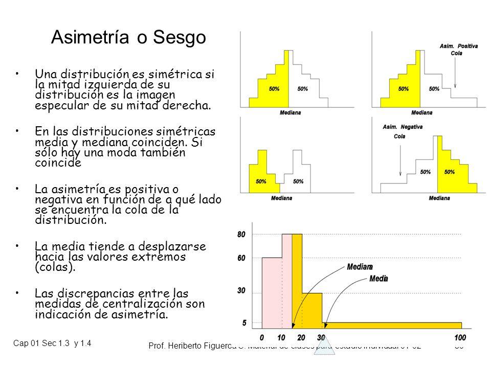 Cap 01 Sec 1.3 y 1.4 Prof. Heriberto Figueroa S. Material de clases para estudio individual 01-02 79 Ejercicios Sec 1.4 (44-61)