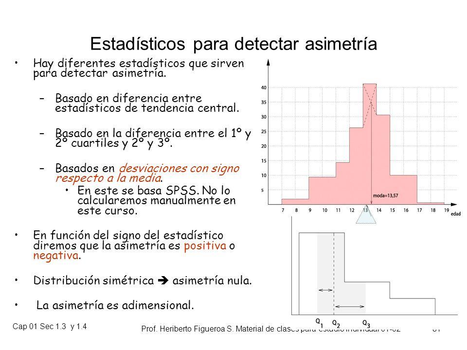 Cap 01 Sec 1.3 y 1.4 Prof. Heriberto Figueroa S. Material de clases para estudio individual 01-02 80 Asimetría o Sesgo Una distribución es simétrica s