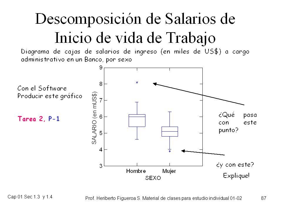 Cap 01 Sec 1.3 y 1.4 Prof. Heriberto Figueroa S. Material de clases para estudio individual 01-02 86 ¿Utilidad de los Boxplot lado a lado?