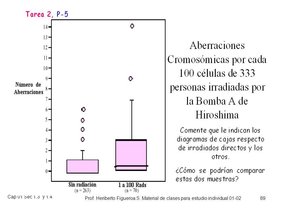 Cap 01 Sec 1.3 y 1.4 Prof. Heriberto Figueroa S. Material de clases para estudio individual 01-02 88