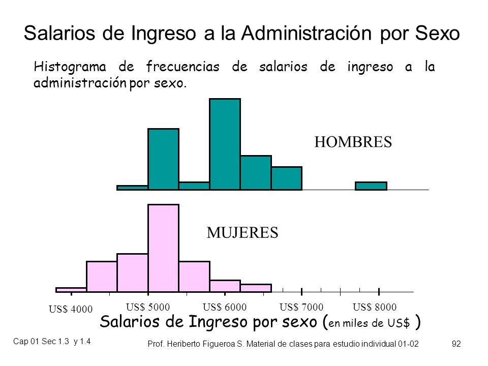 Cap 01 Sec 1.3 y 1.4 Prof. Heriberto Figueroa S. Material de clases para estudio individual 01-02 91 Cifras significativas ¿Cuántas cifras significati