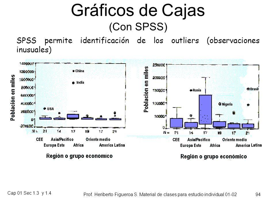 Cap 01 Sec 1.3 y 1.4 Prof. Heriberto Figueroa S. Material de clases para estudio individual 01-02 93 Diagramas de Cajas