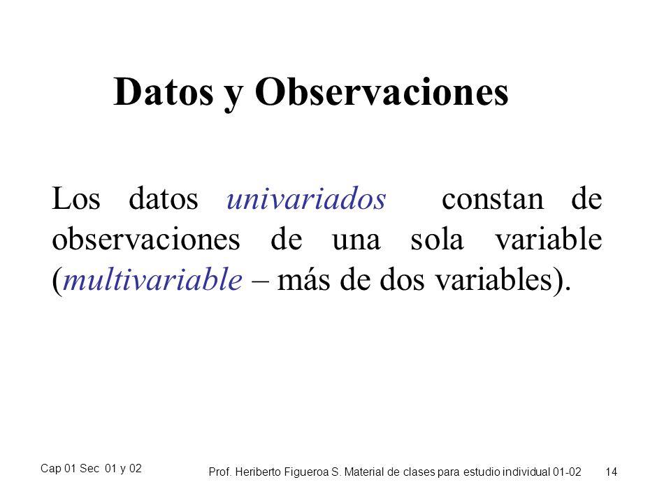 Cap 01 Sec 01 y 02 Prof. Heriberto Figueroa S. Material de clases para estudio individual 01-02 14 Datos y Observaciones Los datos univariados constan