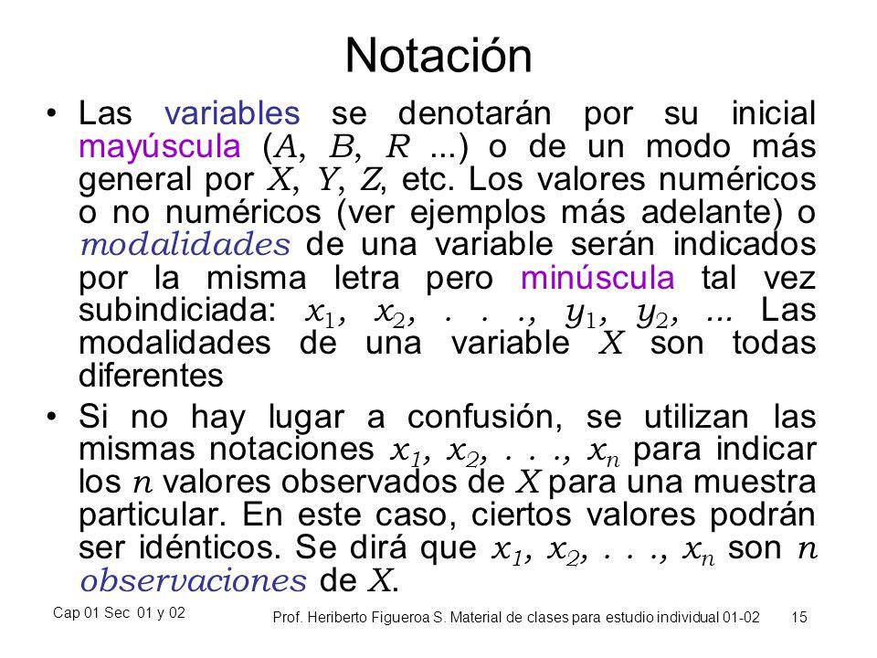 Cap 01 Sec 01 y 02 Prof. Heriberto Figueroa S. Material de clases para estudio individual 01-02 15 Notación Las variables se denotarán por su inicial