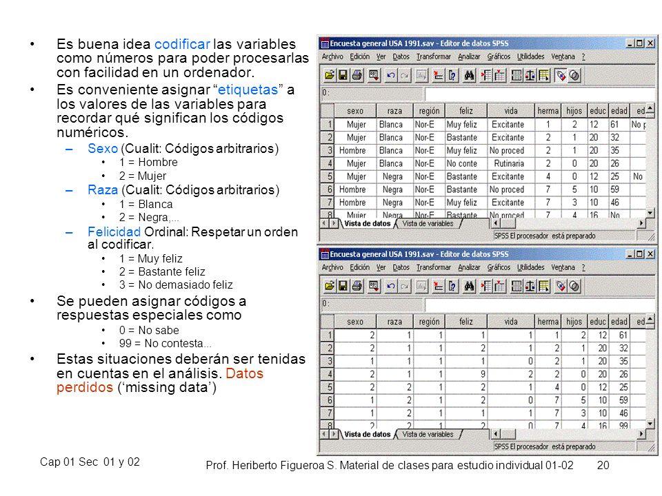 Cap 01 Sec 01 y 02 Prof. Heriberto Figueroa S. Material de clases para estudio individual 01-02 20 Es buena idea codificar las variables como números
