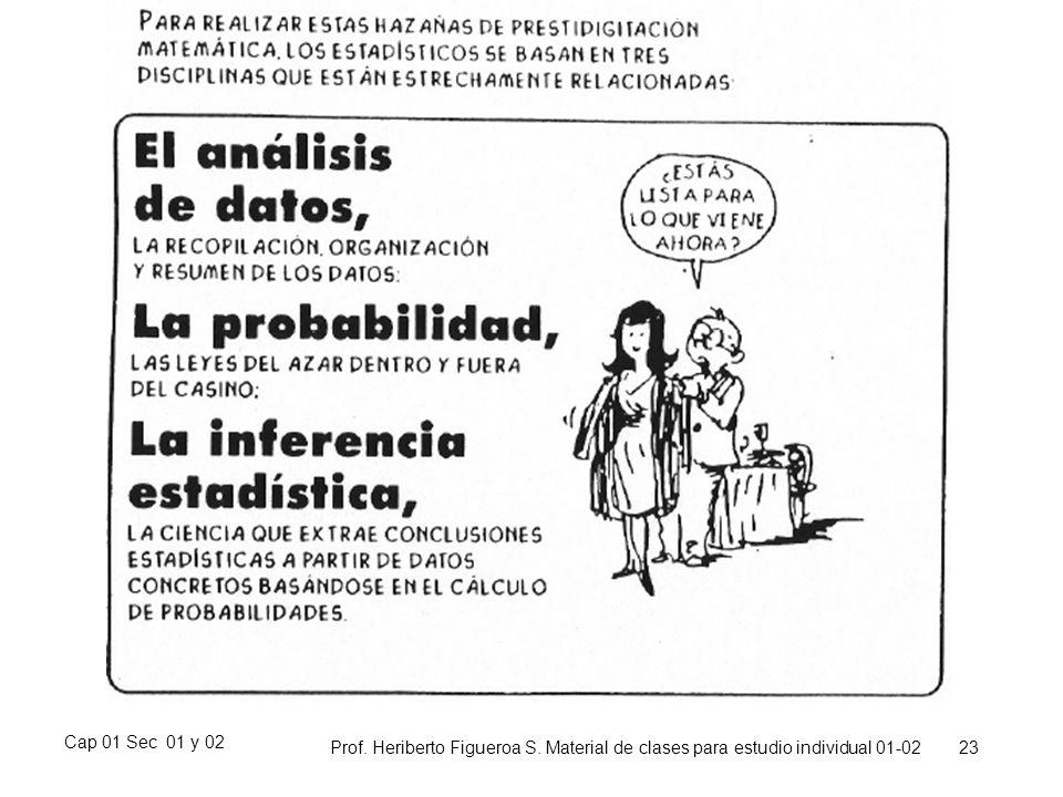 Cap 01 Sec 01 y 02 Prof. Heriberto Figueroa S. Material de clases para estudio individual 01-02 23