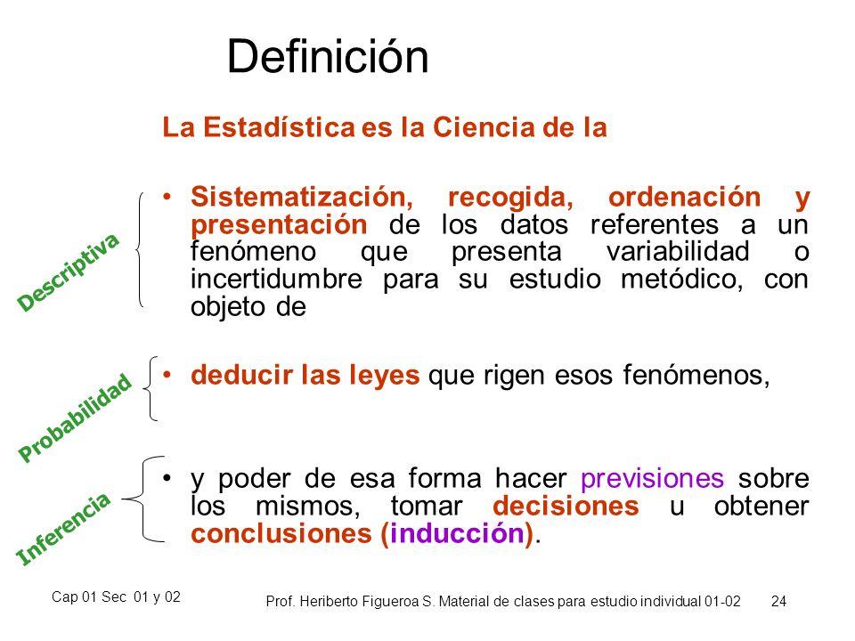 Cap 01 Sec 01 y 02 Prof. Heriberto Figueroa S. Material de clases para estudio individual 01-02 24 Definición La Estadística es la Ciencia de la Siste