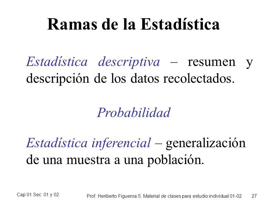 Cap 01 Sec 01 y 02 Prof. Heriberto Figueroa S. Material de clases para estudio individual 01-02 27 Ramas de la Estadística Estadística descriptiva – r