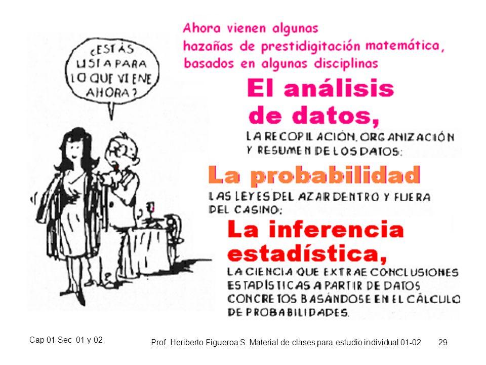 Cap 01 Sec 01 y 02 Prof. Heriberto Figueroa S. Material de clases para estudio individual 01-02 29