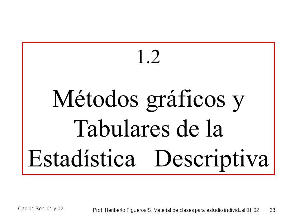 Cap 01 Sec 01 y 02 Prof. Heriberto Figueroa S. Material de clases para estudio individual 01-02 33 1.2 Métodos gráficos y Tabulares de la Estadística