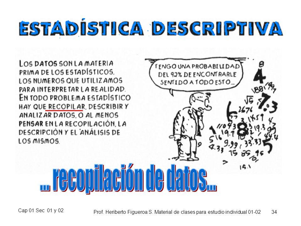 Cap 01 Sec 01 y 02 Prof. Heriberto Figueroa S. Material de clases para estudio individual 01-02 34