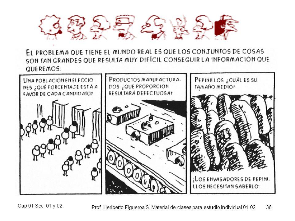 Cap 01 Sec 01 y 02 Prof. Heriberto Figueroa S. Material de clases para estudio individual 01-02 36