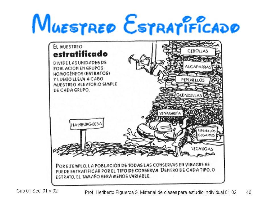 Cap 01 Sec 01 y 02 Prof. Heriberto Figueroa S. Material de clases para estudio individual 01-02 40