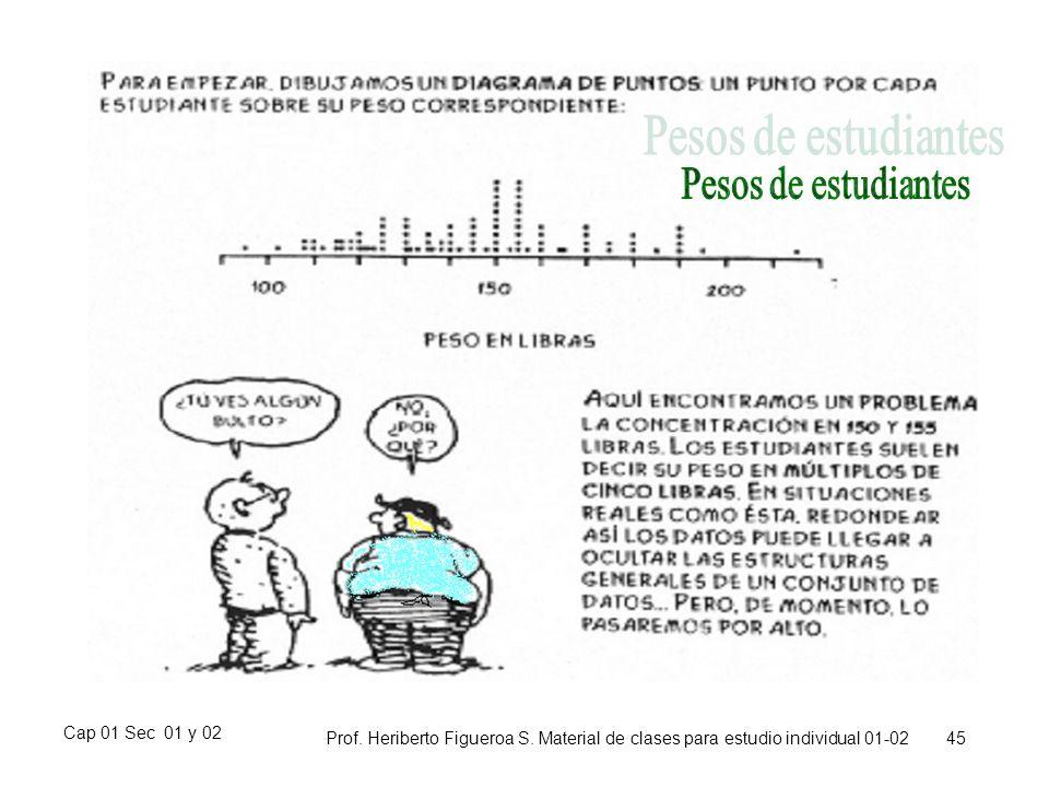 Cap 01 Sec 01 y 02 Prof. Heriberto Figueroa S. Material de clases para estudio individual 01-02 45