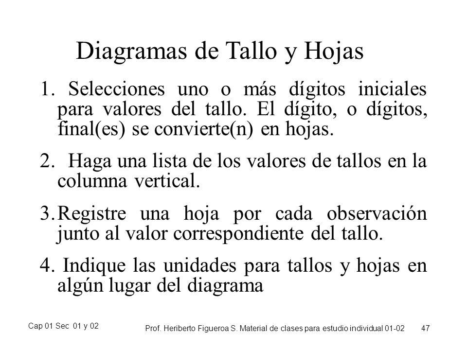 Cap 01 Sec 01 y 02 Prof. Heriberto Figueroa S. Material de clases para estudio individual 01-02 47 Diagramas de Tallo y Hojas 1. Selecciones uno o más