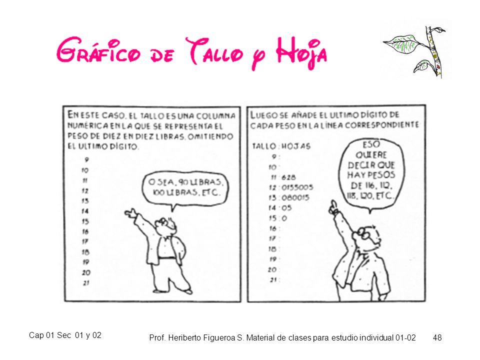 Cap 01 Sec 01 y 02 Prof. Heriberto Figueroa S. Material de clases para estudio individual 01-02 48