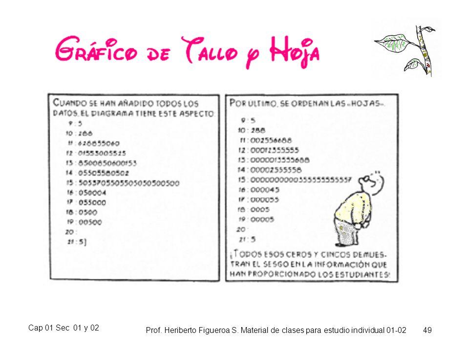 Cap 01 Sec 01 y 02 Prof. Heriberto Figueroa S. Material de clases para estudio individual 01-02 49