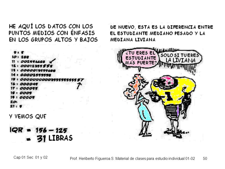 Cap 01 Sec 01 y 02 Prof. Heriberto Figueroa S. Material de clases para estudio individual 01-02 50