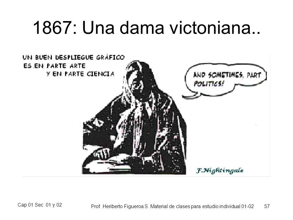Cap 01 Sec 01 y 02 Prof. Heriberto Figueroa S. Material de clases para estudio individual 01-02 57 1867: Una dama victoniana..