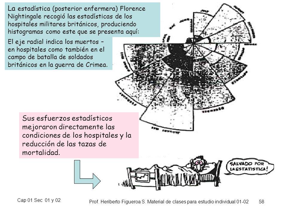 Cap 01 Sec 01 y 02 Prof. Heriberto Figueroa S. Material de clases para estudio individual 01-02 58 La estadística (posterior enfermera) Florence Night