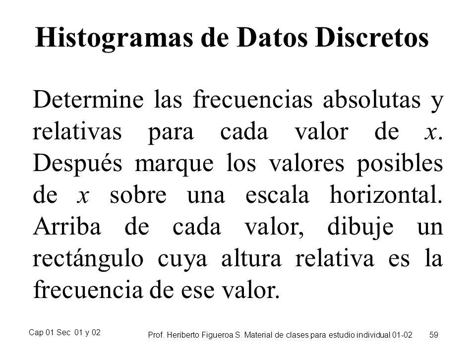 Cap 01 Sec 01 y 02 Prof. Heriberto Figueroa S. Material de clases para estudio individual 01-02 59 Histogramas de Datos Discretos Determine las frecue