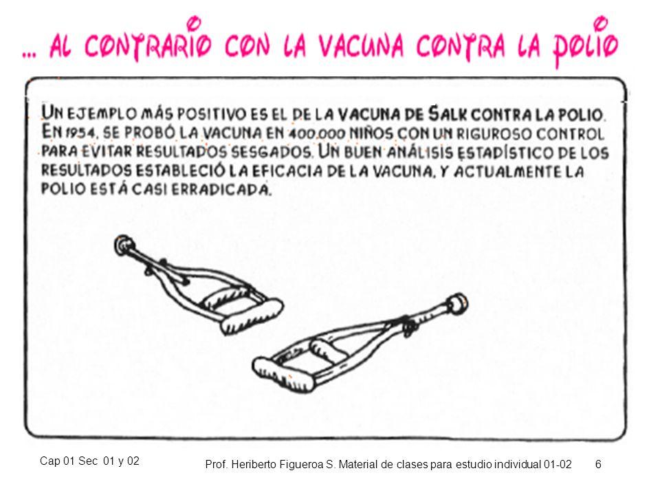 Cap 01 Sec 01 y 02 Prof. Heriberto Figueroa S. Material de clases para estudio individual 01-02 6