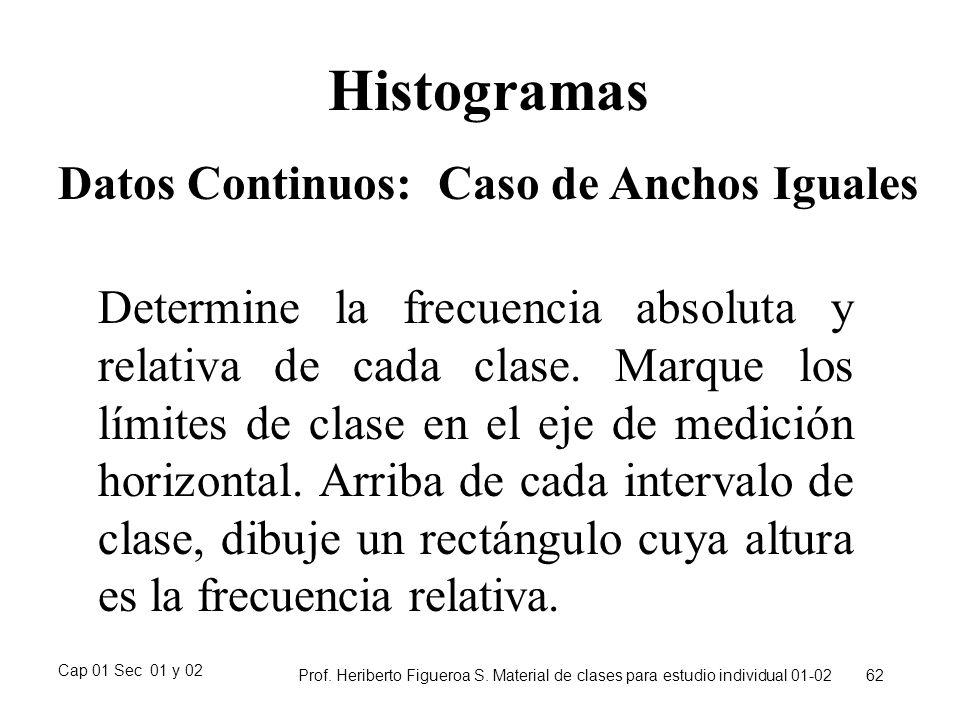 Cap 01 Sec 01 y 02 Prof. Heriberto Figueroa S. Material de clases para estudio individual 01-02 62 Histogramas Datos Continuos: Caso de Anchos Iguales
