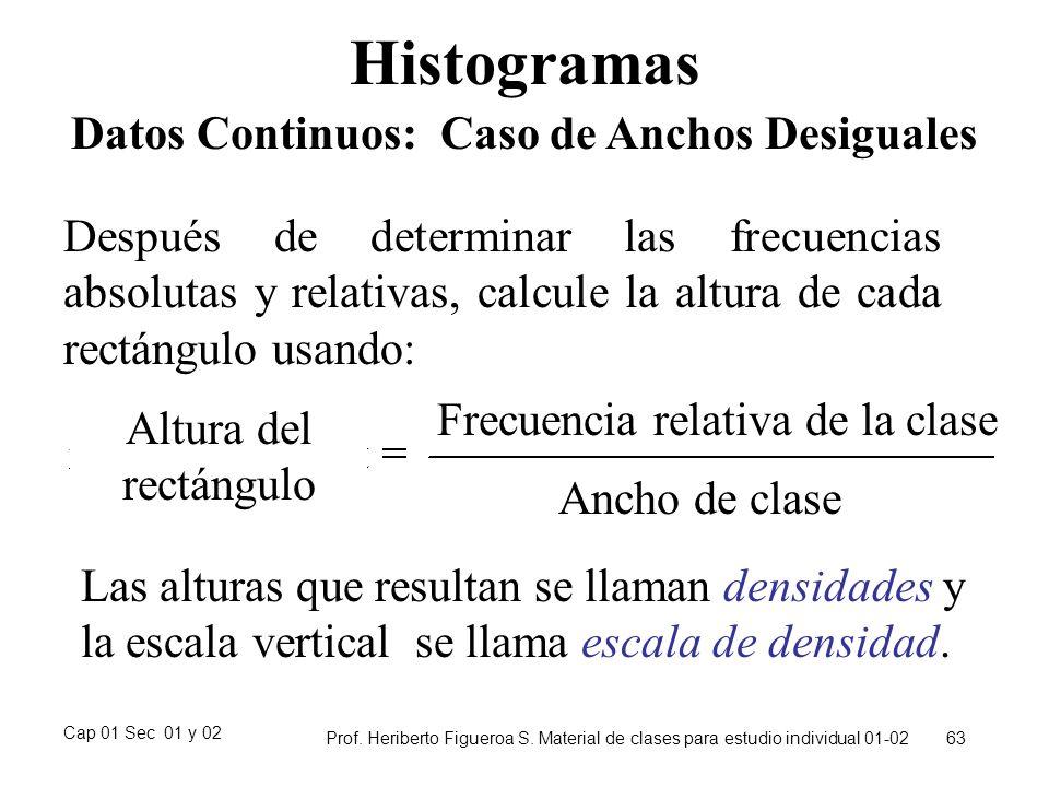 Cap 01 Sec 01 y 02 Prof. Heriberto Figueroa S. Material de clases para estudio individual 01-02 63 Histogramas Datos Continuos: Caso de Anchos Desigua
