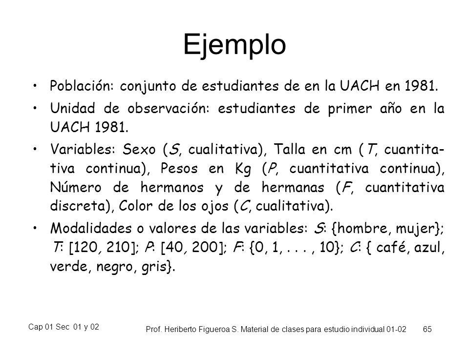 Cap 01 Sec 01 y 02 Prof. Heriberto Figueroa S. Material de clases para estudio individual 01-02 65 Ejemplo Población: conjunto de estudiantes de en la