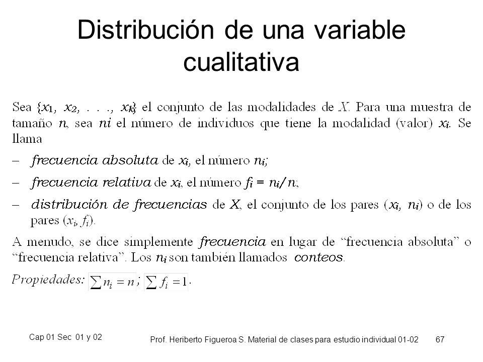 Cap 01 Sec 01 y 02 Prof. Heriberto Figueroa S. Material de clases para estudio individual 01-02 67 Distribución de una variable cualitativa