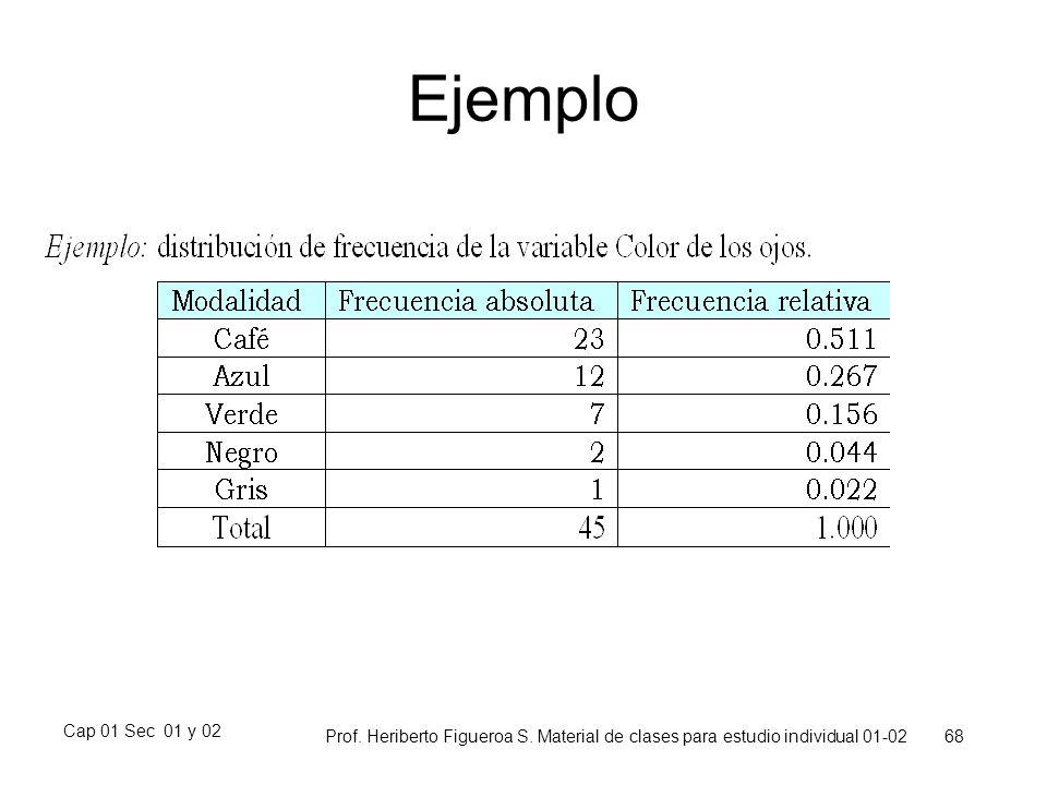 Cap 01 Sec 01 y 02 Prof. Heriberto Figueroa S. Material de clases para estudio individual 01-02 68 Ejemplo