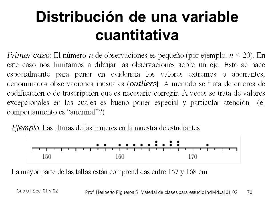 Cap 01 Sec 01 y 02 Prof. Heriberto Figueroa S. Material de clases para estudio individual 01-02 70 Distribución de una variable cuantitativa