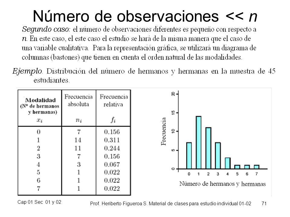 Cap 01 Sec 01 y 02 Prof. Heriberto Figueroa S. Material de clases para estudio individual 01-02 71 Número de observaciones << n