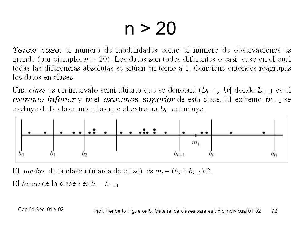 Cap 01 Sec 01 y 02 Prof. Heriberto Figueroa S. Material de clases para estudio individual 01-02 72 n > 20