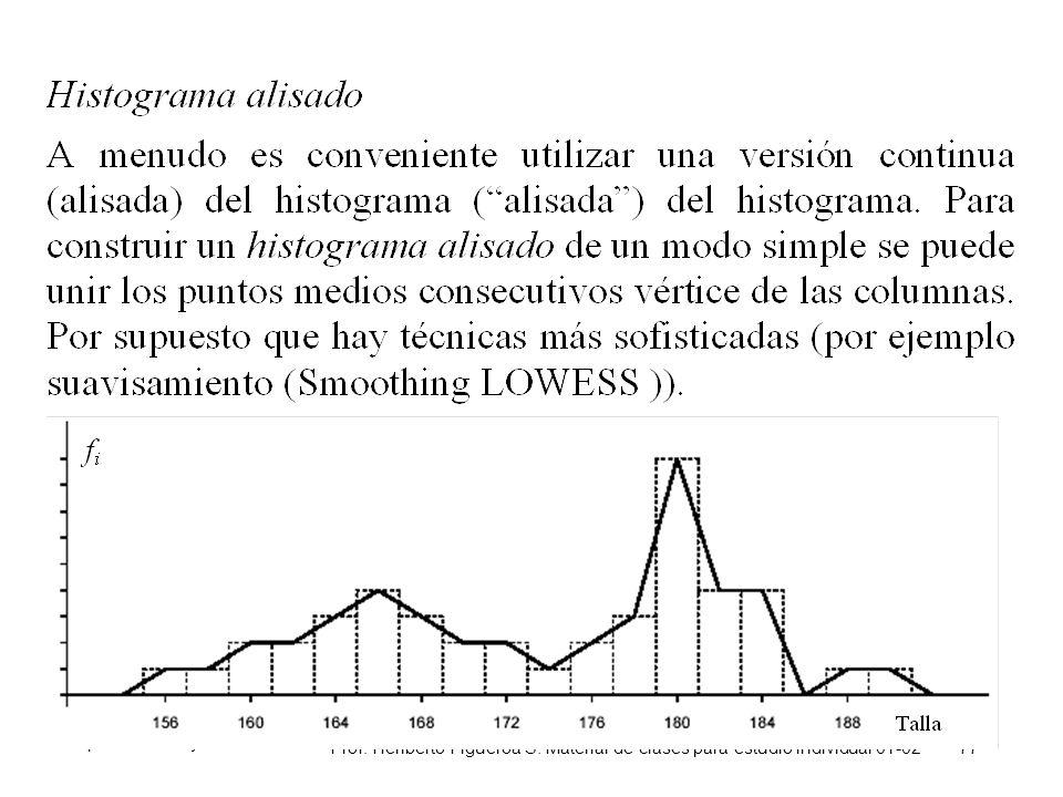 Cap 01 Sec 01 y 02 Prof. Heriberto Figueroa S. Material de clases para estudio individual 01-02 77