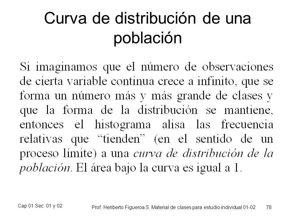 Cap 01 Sec 01 y 02 Prof. Heriberto Figueroa S. Material de clases para estudio individual 01-02 78 Curva de distribución de una población