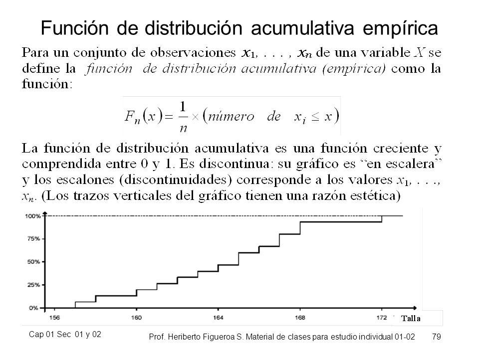 Cap 01 Sec 01 y 02 Prof. Heriberto Figueroa S. Material de clases para estudio individual 01-02 79 Función de distribución acumulativa empírica