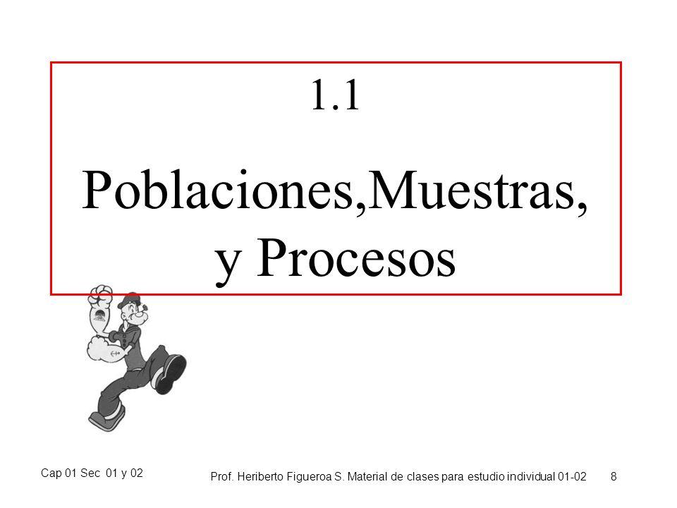 Cap 01 Sec 01 y 02 Prof. Heriberto Figueroa S. Material de clases para estudio individual 01-02 8 1.1 Poblaciones,Muestras, y Procesos
