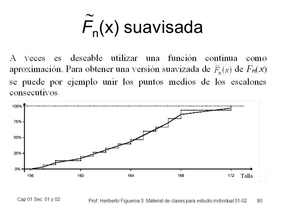 Cap 01 Sec 01 y 02 Prof. Heriberto Figueroa S. Material de clases para estudio individual 01-02 80 F n (x) suavisada
