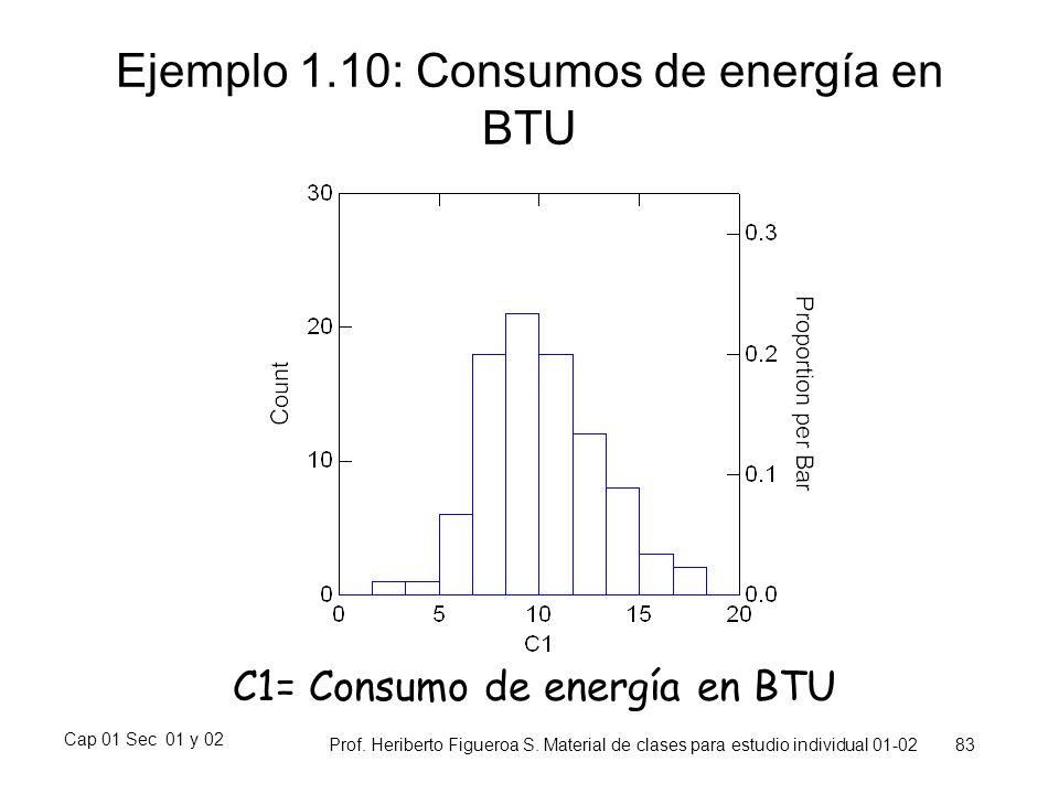 Cap 01 Sec 01 y 02 Prof. Heriberto Figueroa S. Material de clases para estudio individual 01-02 83 Ejemplo 1.10: Consumos de energía en BTU C1= Consum