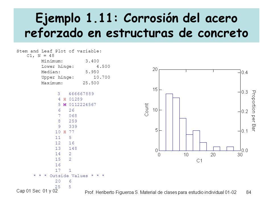 Cap 01 Sec 01 y 02 Prof. Heriberto Figueroa S. Material de clases para estudio individual 01-02 84 Ejemplo 1.11: Corrosión del acero reforzado en estr