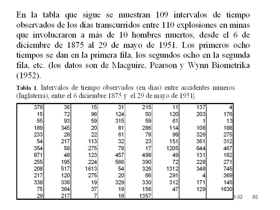 Cap 01 Sec 01 y 02 Prof. Heriberto Figueroa S. Material de clases para estudio individual 01-02 85