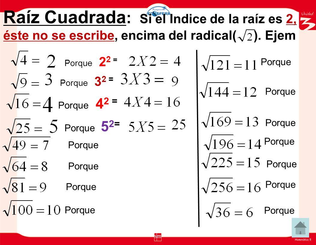 Raíz Cuadrada : Si el Indice de la raíz es 2, éste no se escribe, encima del radical( ). Ejem Porque 2 2 = Porque 3 2 = Porque 4 2 = Porque 5 2= Porqu
