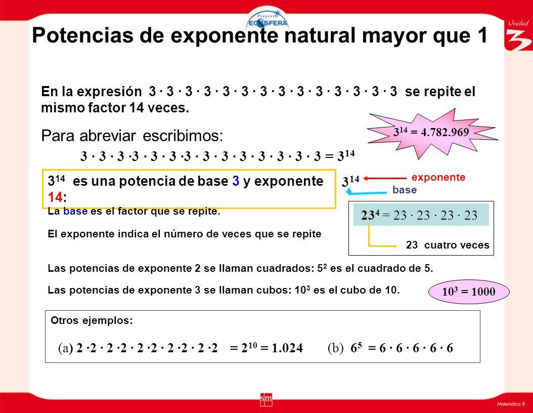 Pero, al igual que el anterior es solo una aproximación decimal de la Raíz, que no es exacta. Por lo que la mejor forma de representar a es como. Raíz