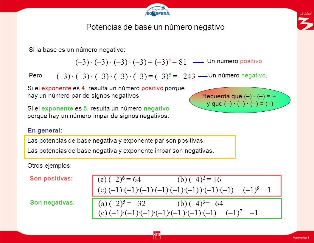 BaseExponenteSigno del resultado Positiva ParPositiva ImparPositiva Negativa ParPositiva ImparNegativa