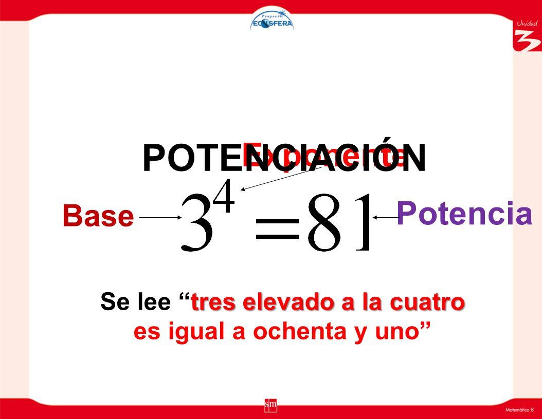 Exponente Potencia Base tres elevado a la cuatro Se lee tres elevado a la cuatro es igual a ochenta y uno POTENCIACIÓN