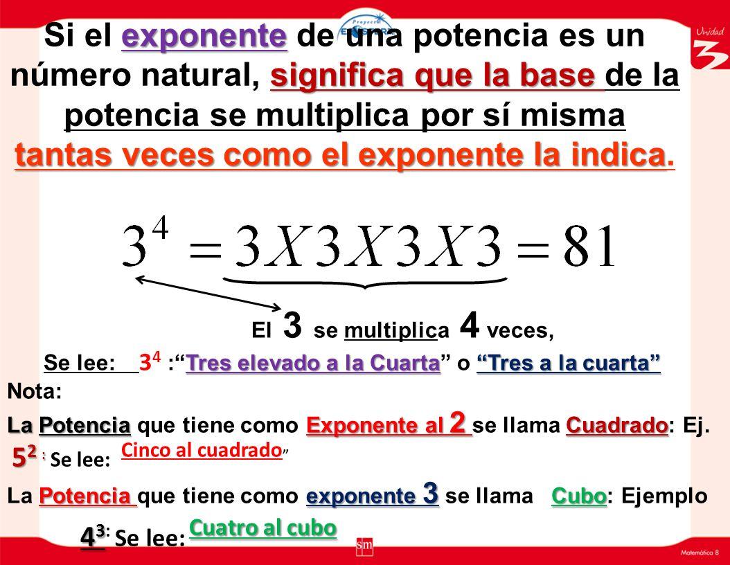 exponente significa que la base tantas veces como el exponente la indica Si el exponente de una potencia es un número natural, significa que la base de la potencia se multiplica por sí misma tantas veces como el exponente la indica.